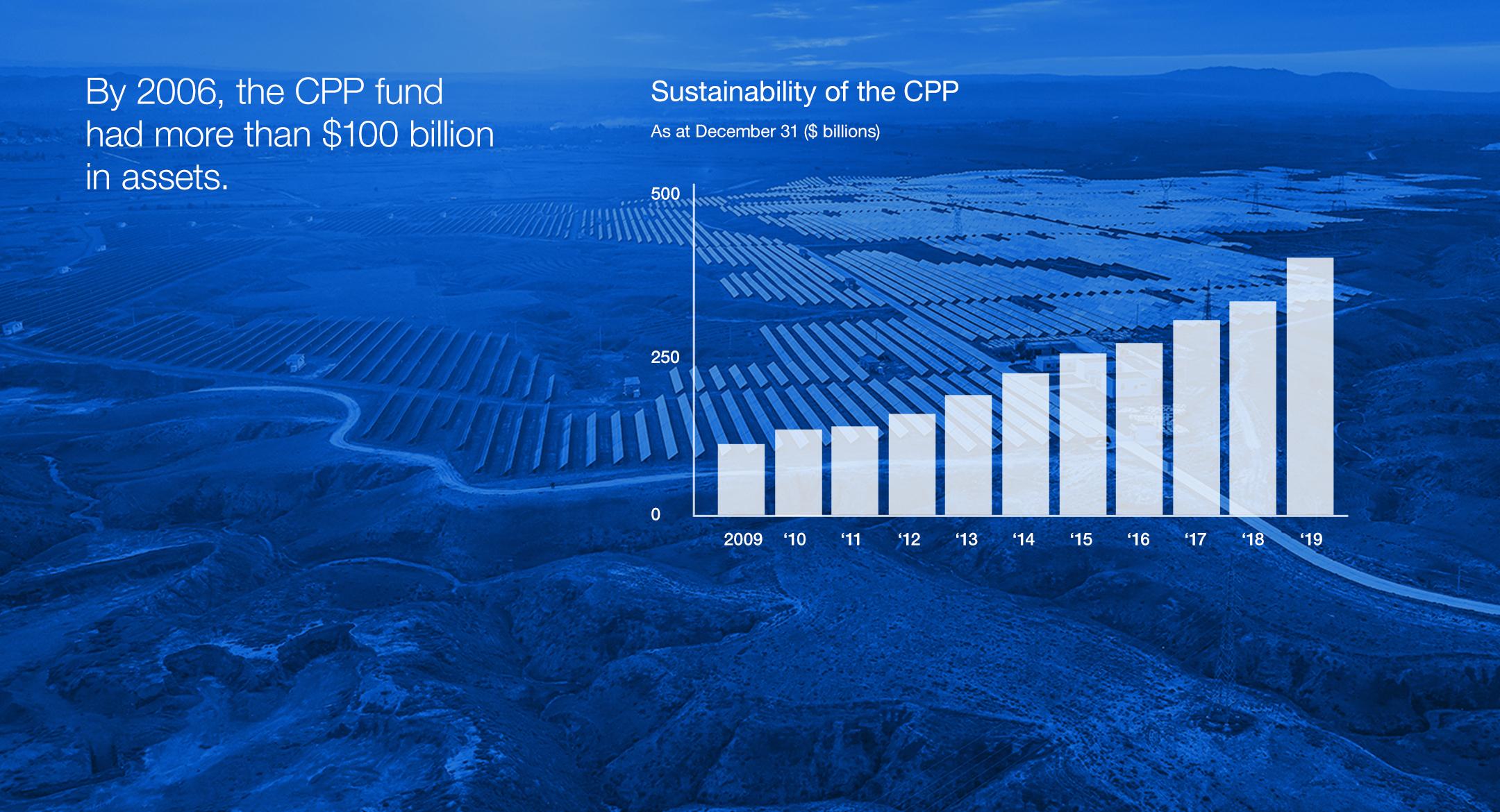 sustainability Graph Desktop@1.5x