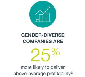 gender Diversity Citation 2