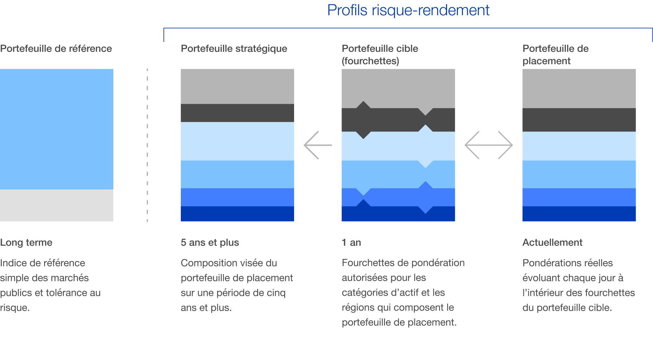 fr Risk Return Exposure Chart@2x