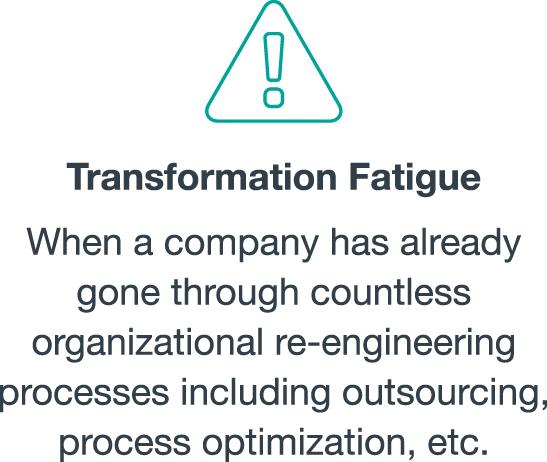 Transformation Fatigue