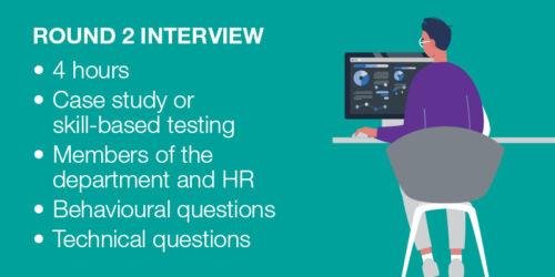 cpp102 Interview Tips En 2